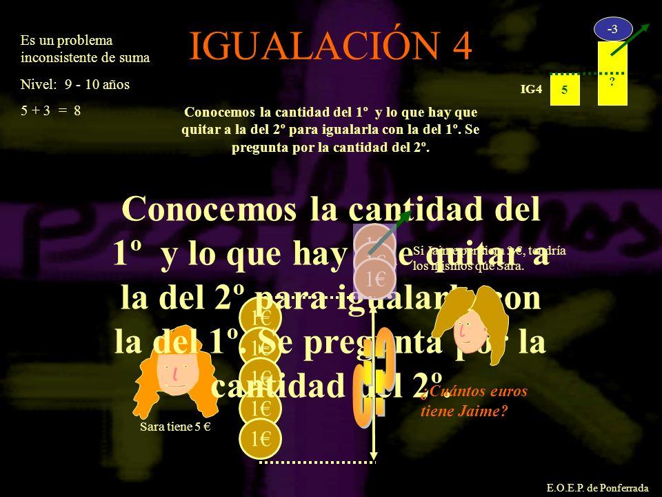 5. -3. IG4. IGUALACIÓN 4. Es un problema inconsistente de suma. Nivel: 9 - 10 años. 5 + 3 = 8.