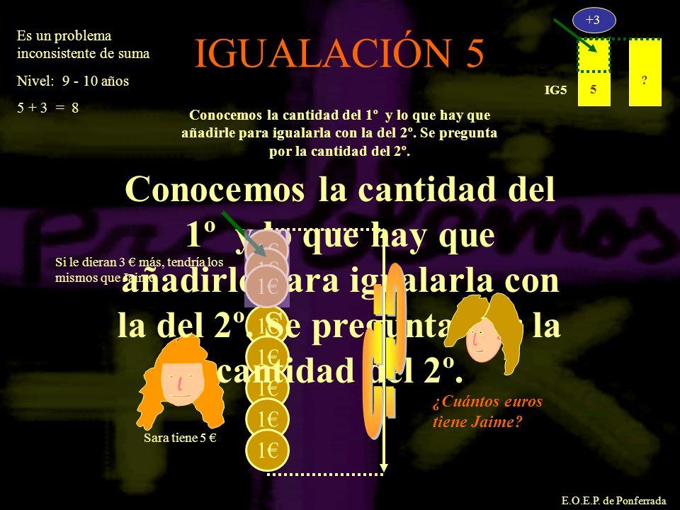 5 IG5. +3. Es un problema inconsistente de suma. Nivel: 9 - 10 años. 5 + 3 = 8. IGUALACIÓN 5.