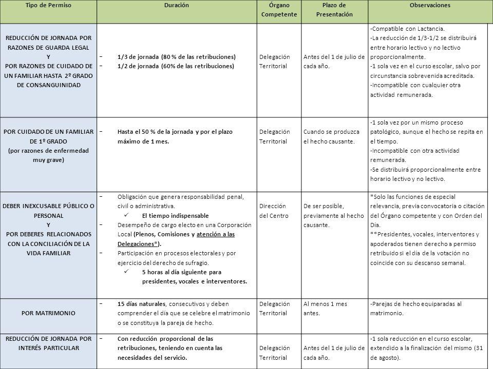 REDUCCIÓN DE JORNADA POR RAZONES DE GUARDA LEGAL Y
