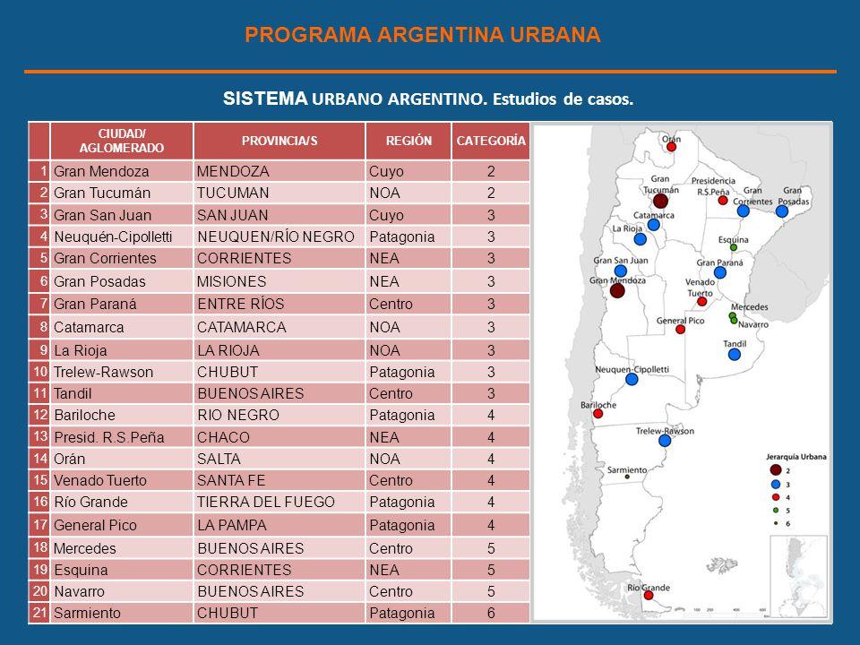 PROGRAMA ARGENTINA URBANA SISTEMA URBANO ARGENTINO. Estudios de casos.