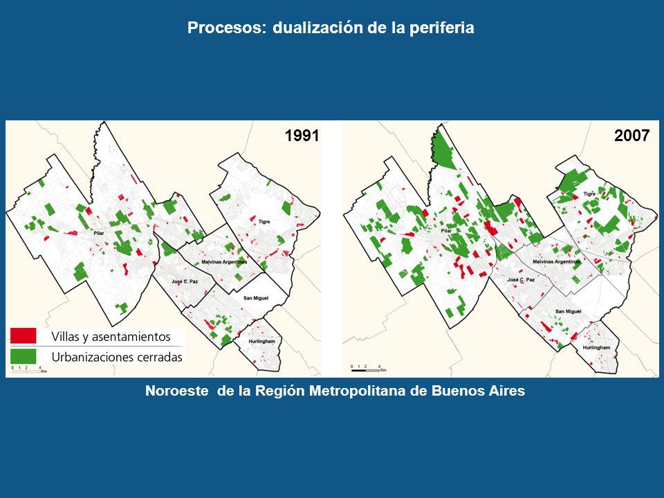 Procesos: dualización de la periferia
