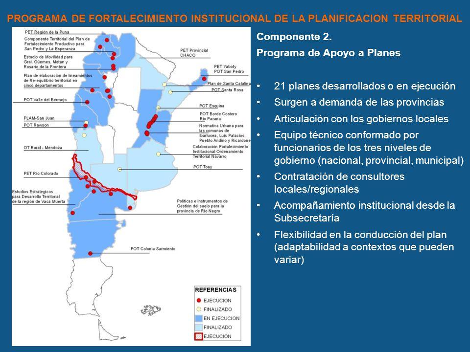 PROGRAMA DE FORTALECIMIENTO INSTITUCIONAL DE LA PLANIFICACION TERRITORIAL