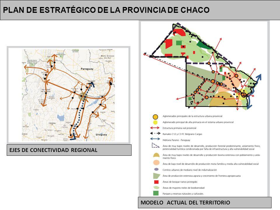 PLAN DE ESTRATÉGICO DE LA PROVINCIA DE CHACO