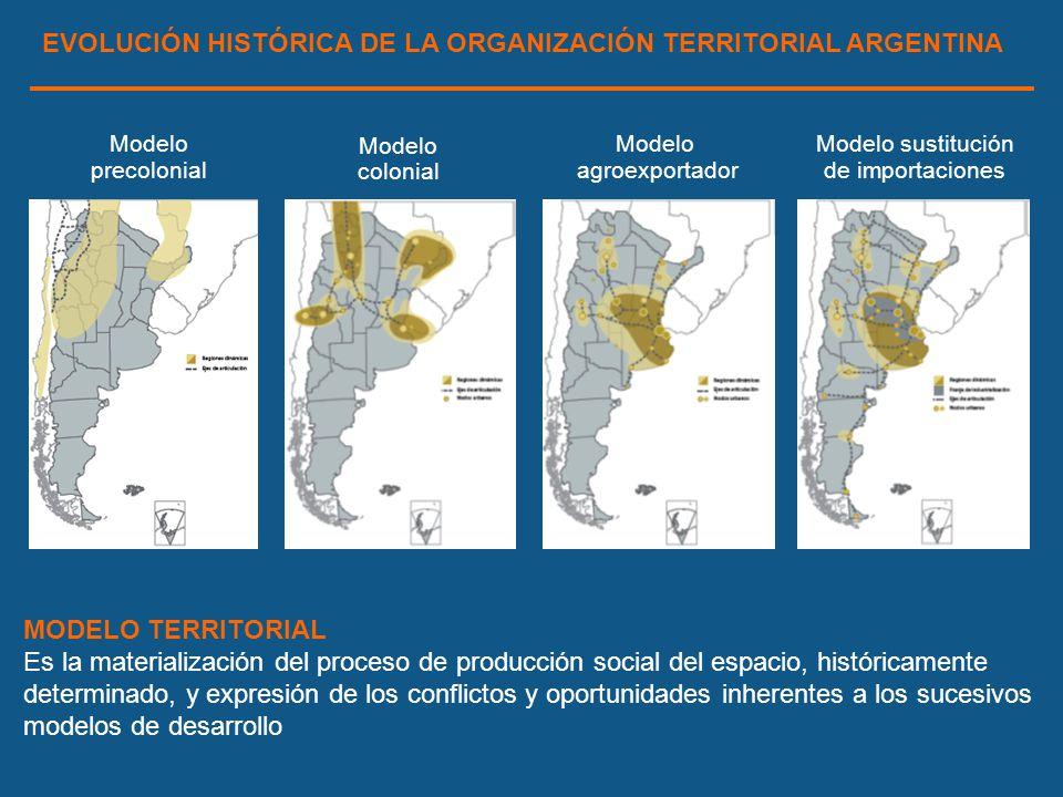 EVOLUCIÓN HISTÓRICA DE LA ORGANIZACIÓN TERRITORIAL ARGENTINA