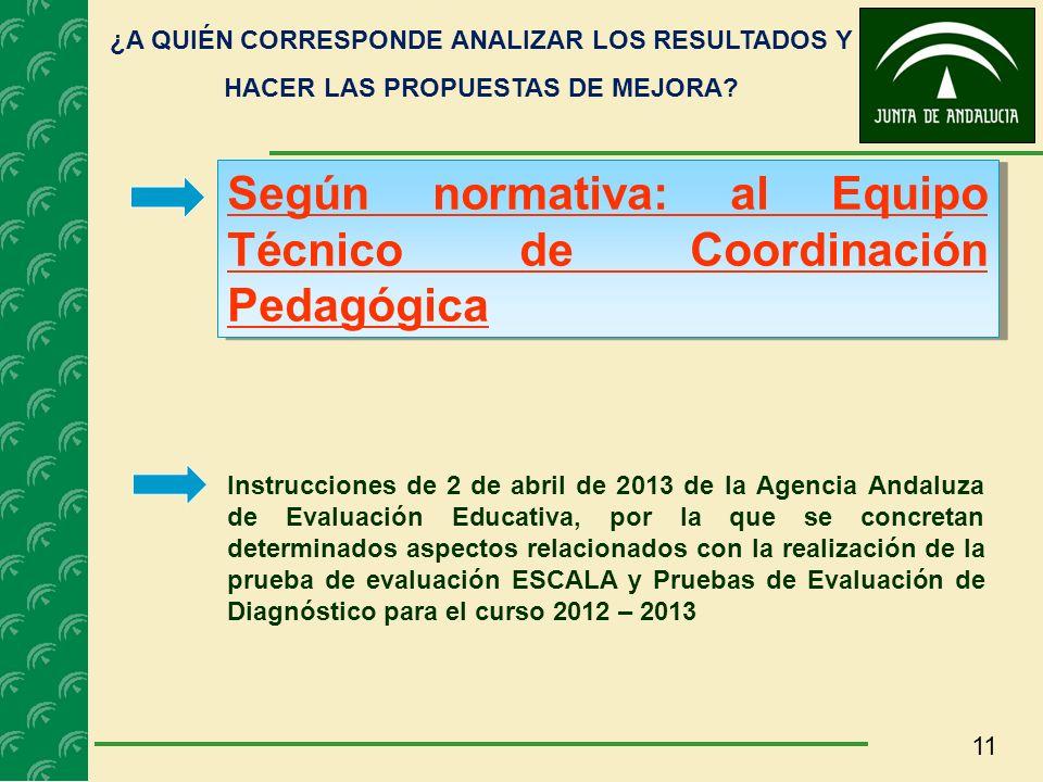 Según normativa: al Equipo Técnico de Coordinación Pedagógica