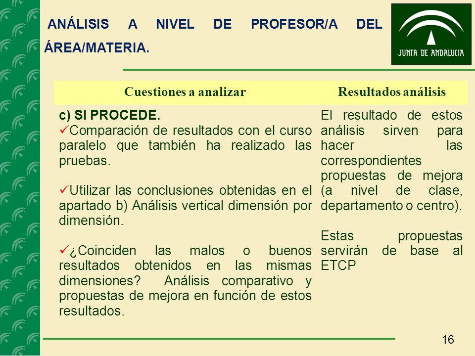 ANÁLISIS A NIVEL DE PROFESOR/A DEL ÁREA/MATERIA.