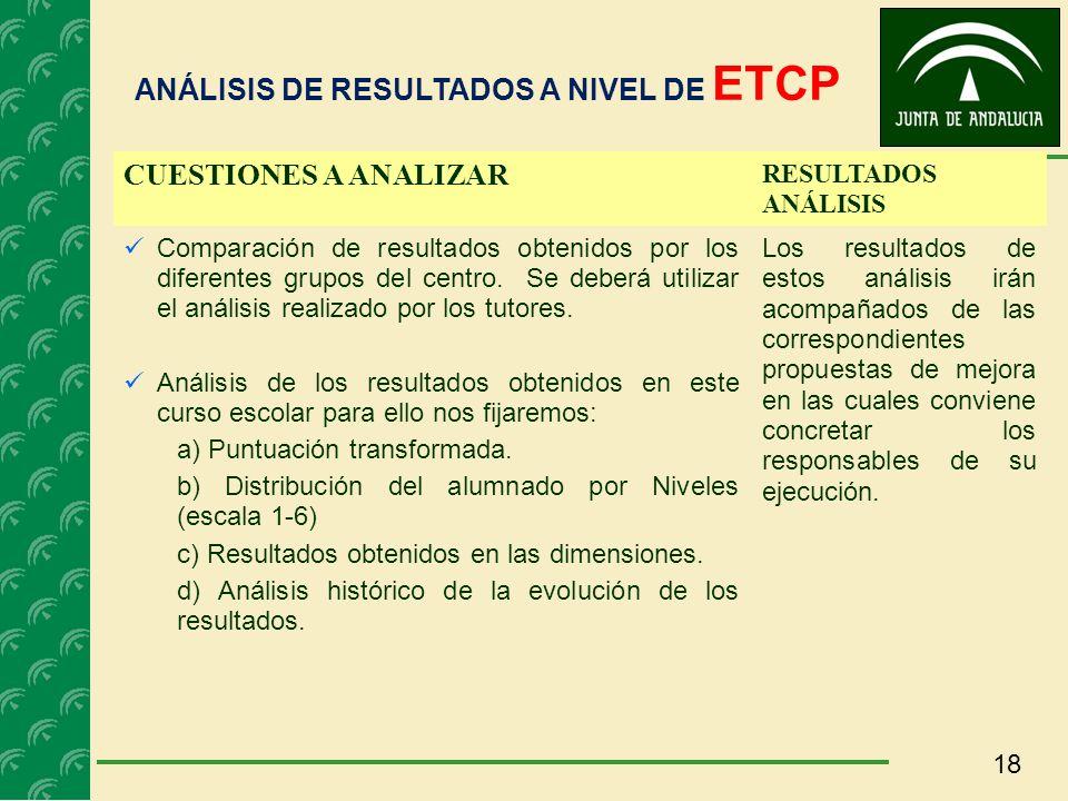 ANÁLISIS DE RESULTADOS A NIVEL DE ETCP