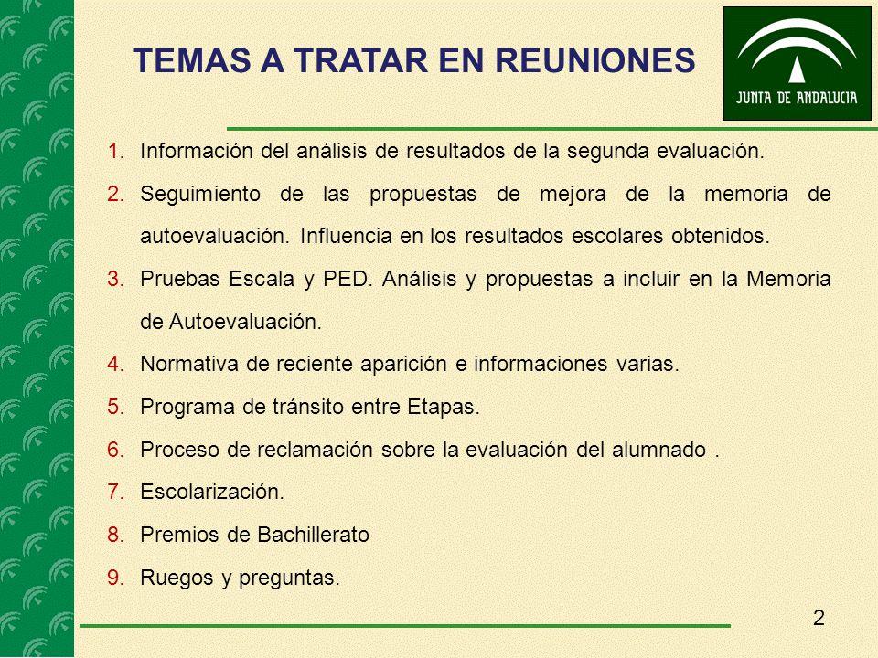 TEMAS A TRATAR EN REUNIONES
