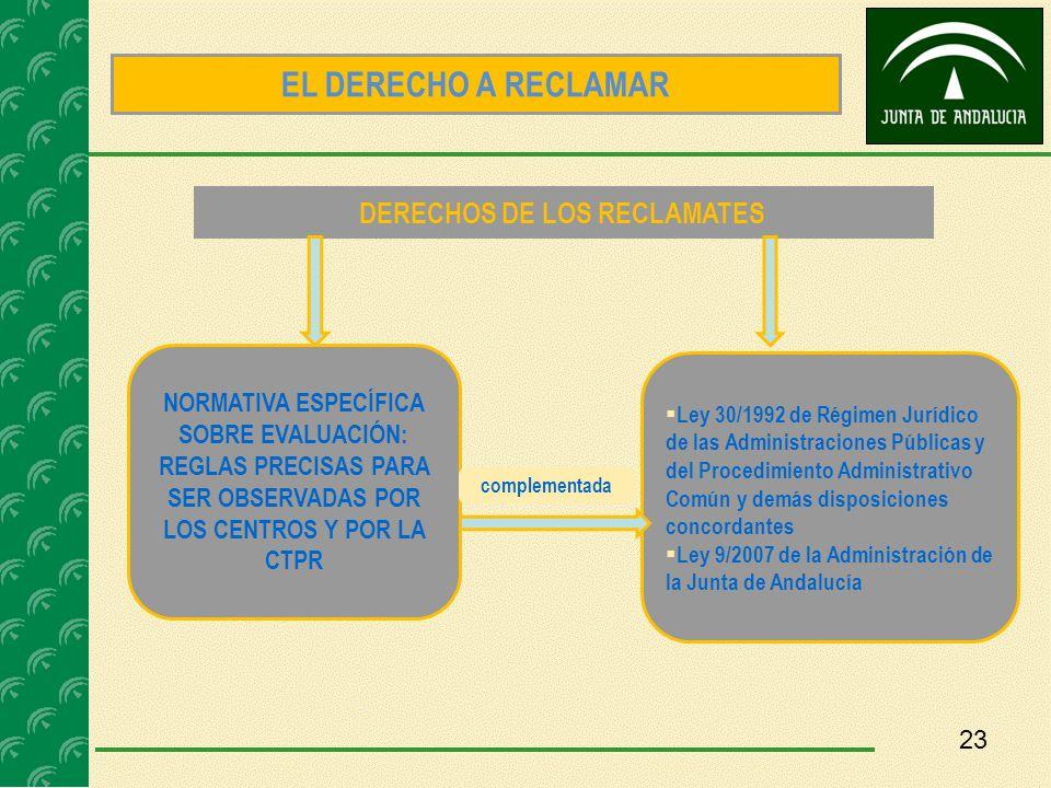 DERECHOS DE LOS RECLAMATES