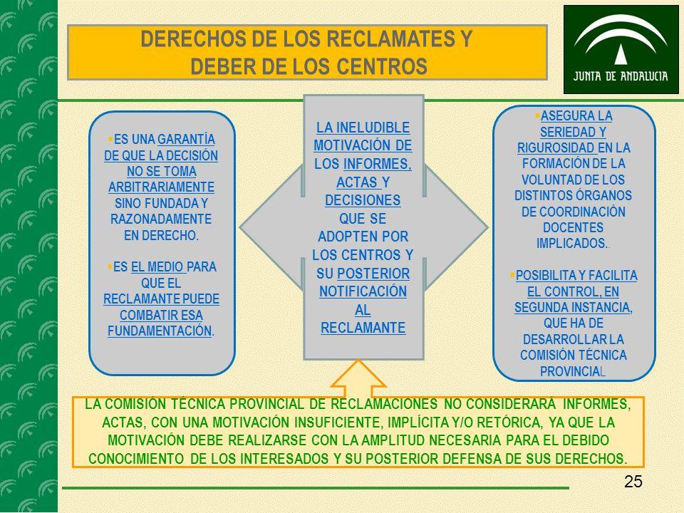 DERECHOS DE LOS RECLAMATES Y DEBER DE LOS CENTROS