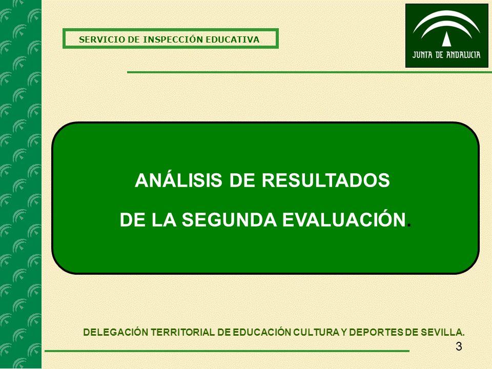 ANÁLISIS DE RESULTADOS DE LA SEGUNDA EVALUACIÓN.