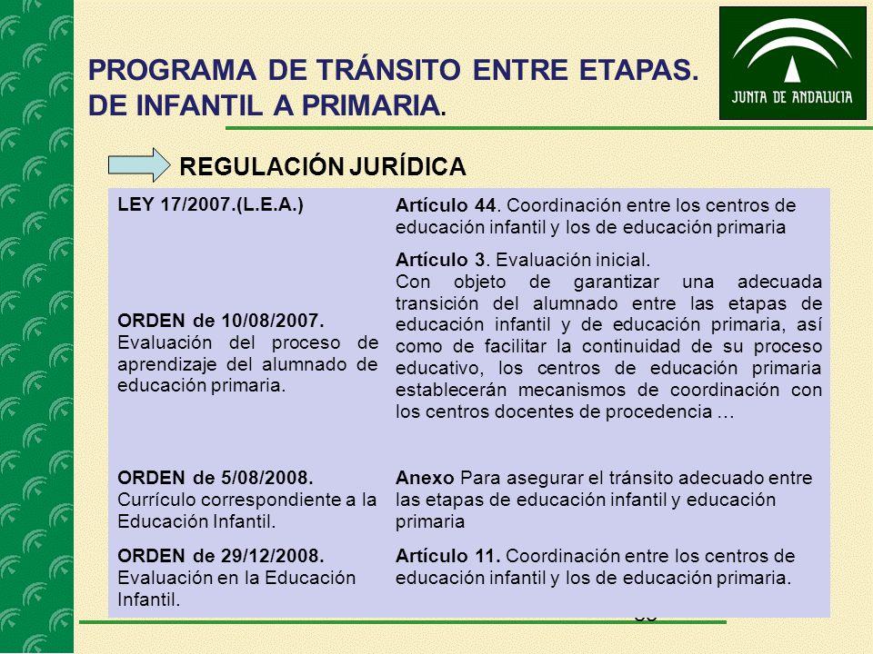 PROGRAMA DE TRÁNSITO ENTRE ETAPAS. DE INFANTIL A PRIMARIA.