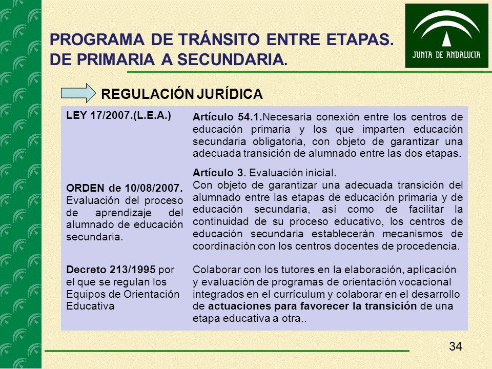 PROGRAMA DE TRÁNSITO ENTRE ETAPAS. DE PRIMARIA A SECUNDARIA.