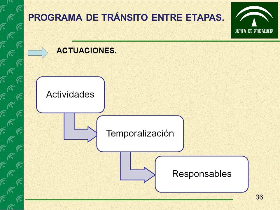 PROGRAMA DE TRÁNSITO ENTRE ETAPAS.