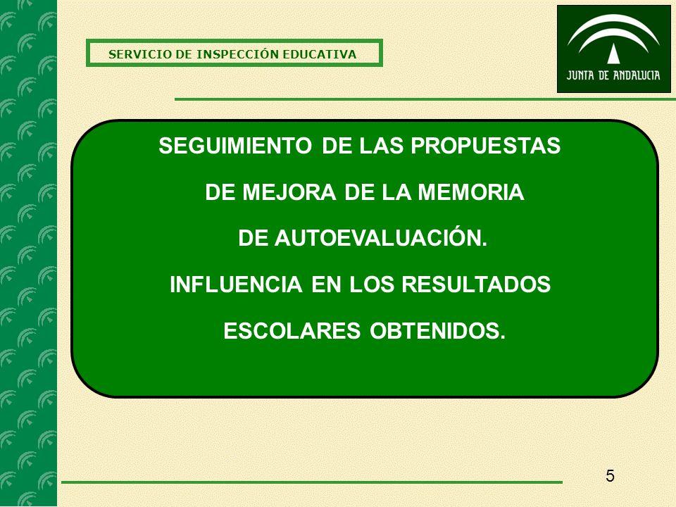SEGUIMIENTO DE LAS PROPUESTAS INFLUENCIA EN LOS RESULTADOS