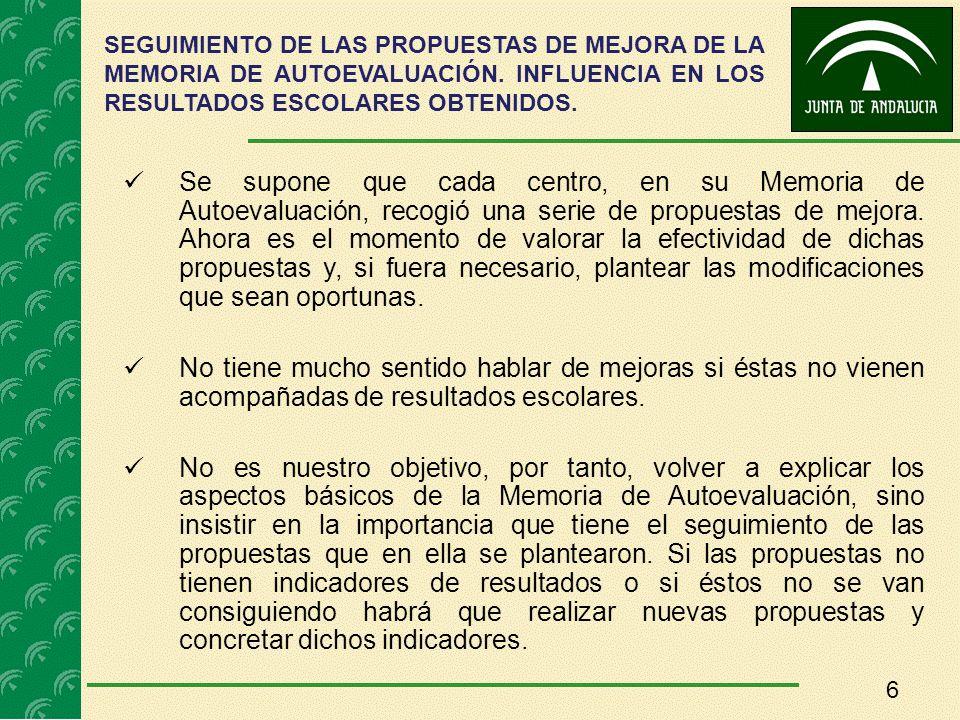 SEGUIMIENTO DE LAS PROPUESTAS DE MEJORA DE LA MEMORIA DE AUTOEVALUACIÓN. INFLUENCIA EN LOS RESULTADOS ESCOLARES OBTENIDOS.
