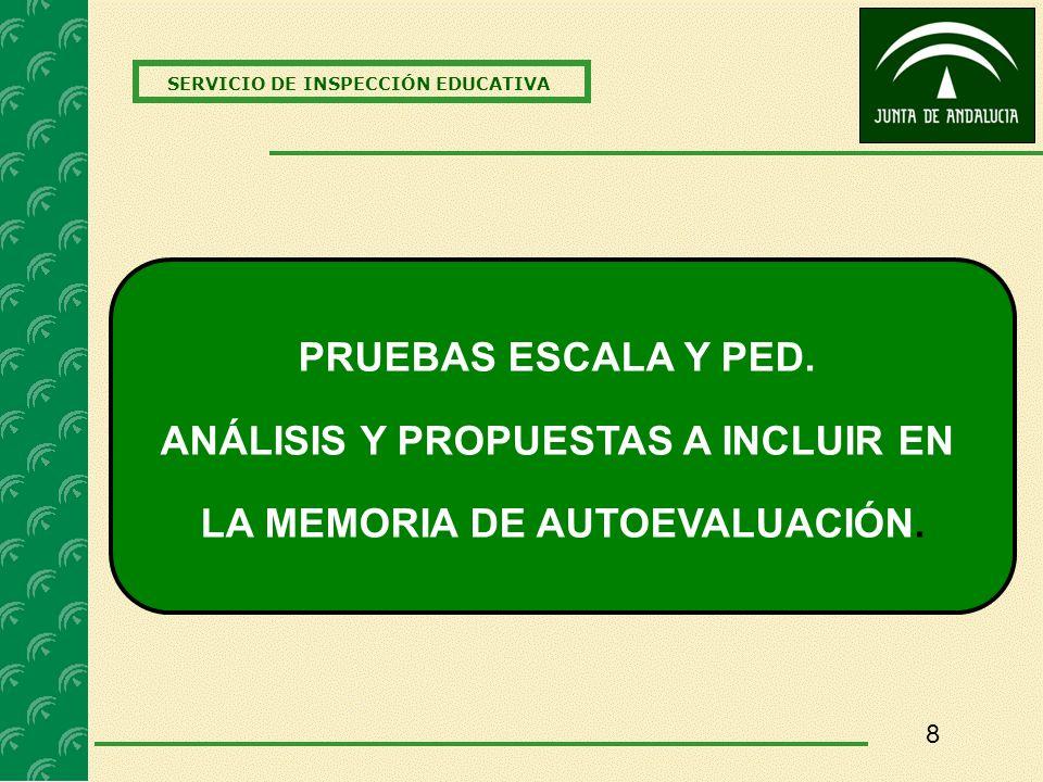 ANÁLISIS Y PROPUESTAS A INCLUIR EN LA MEMORIA DE AUTOEVALUACIÓN.