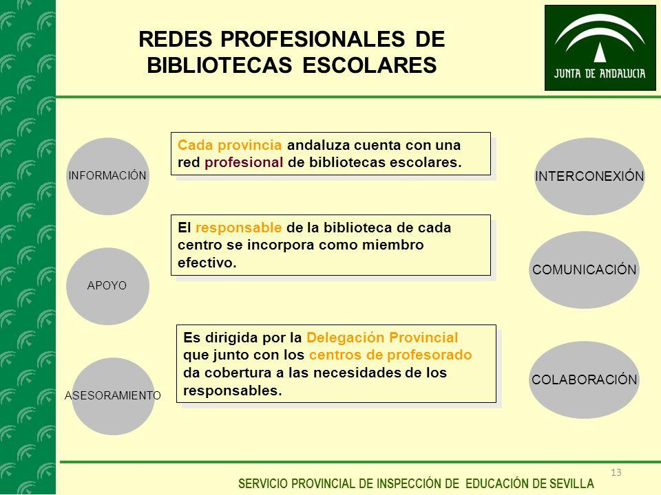 REDES PROFESIONALES DE BIBLIOTECAS ESCOLARES