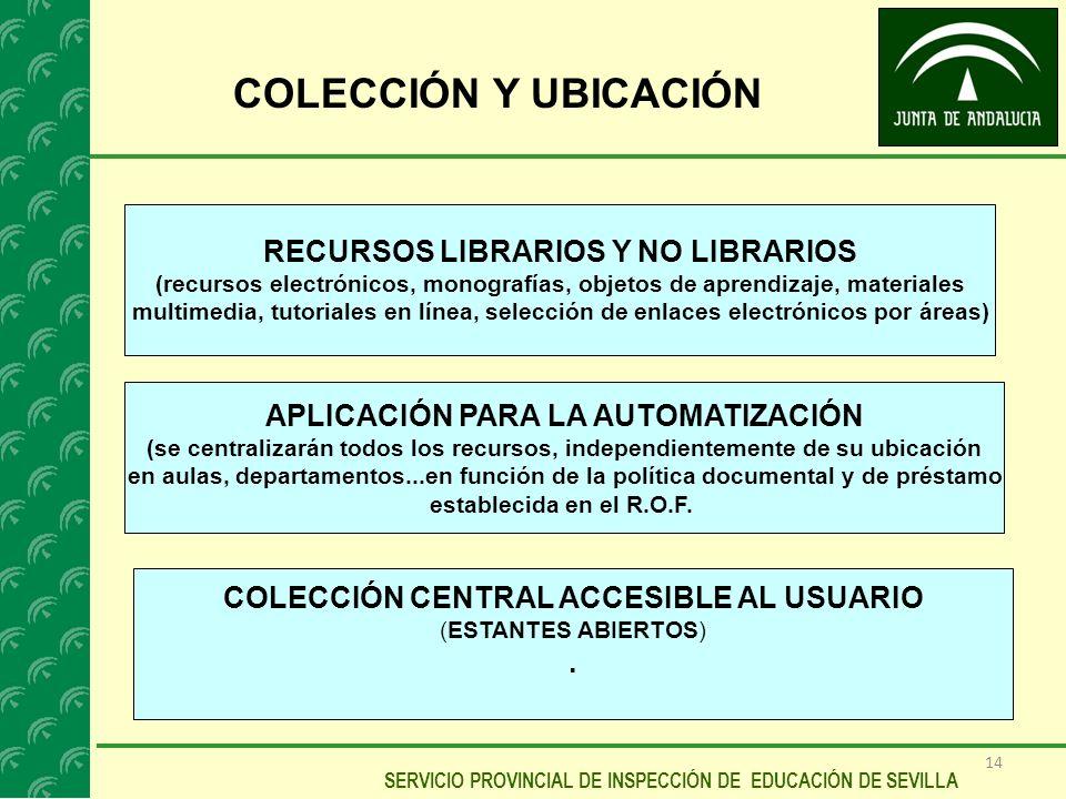 COLECCIÓN Y UBICACIÓN RECURSOS LIBRARIOS Y NO LIBRARIOS