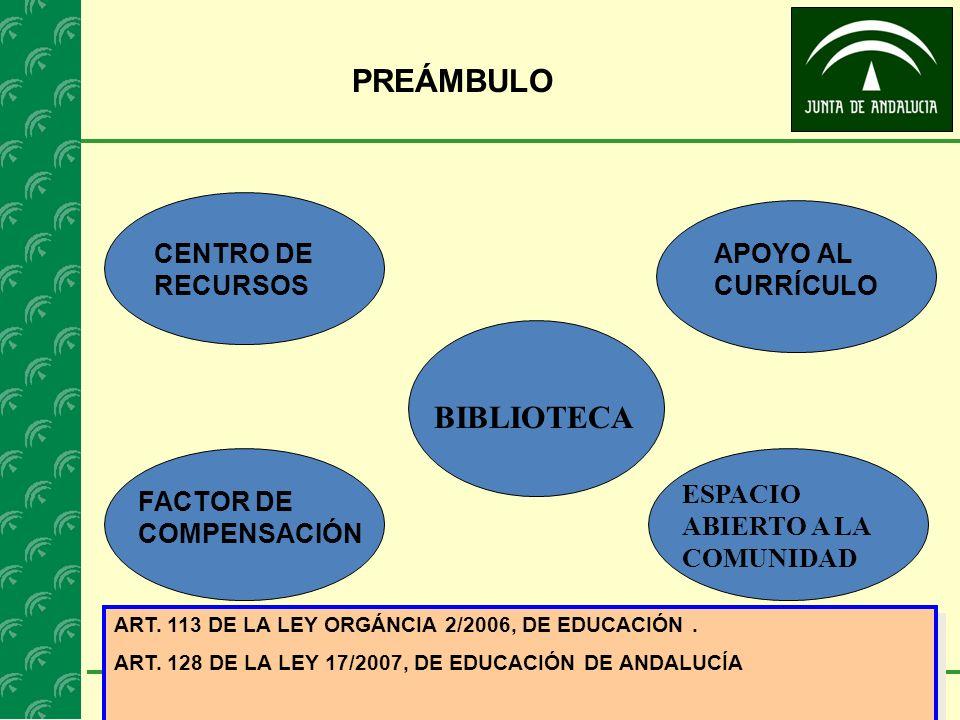 PREÁMBULO BIBLIOTECA CENTRO DE RECURSOS APOYO AL CURRÍCULO