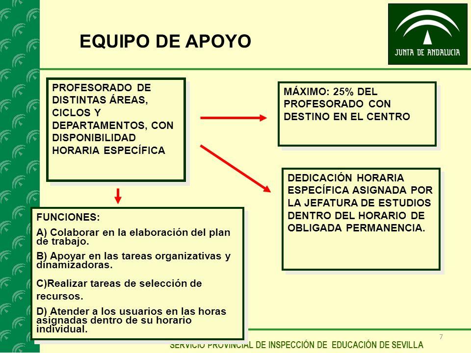 EQUIPO DE APOYO PROFESORADO DE DISTINTAS ÁREAS, CICLOS Y DEPARTAMENTOS, CON DISPONIBILIDAD HORARIA ESPECÍFICA.