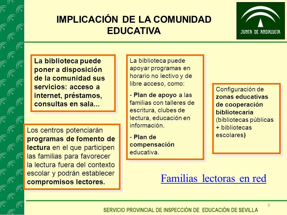 IMPLICACIÓN DE LA COMUNIDAD EDUCATIVA