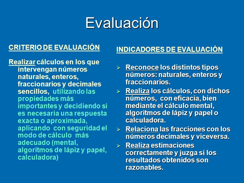Evaluación CRITERIO DE EVALUACIÓN INDICADORES DE EVALUACIÓN
