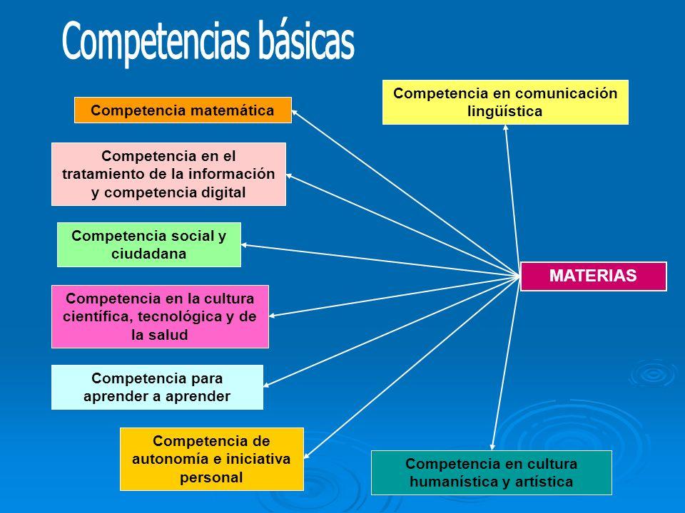 Competencias básicas MATERIAS Competencia en comunicación lingüística