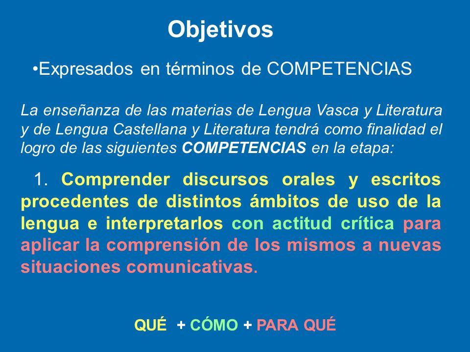 Objetivos Expresados en términos de COMPETENCIAS