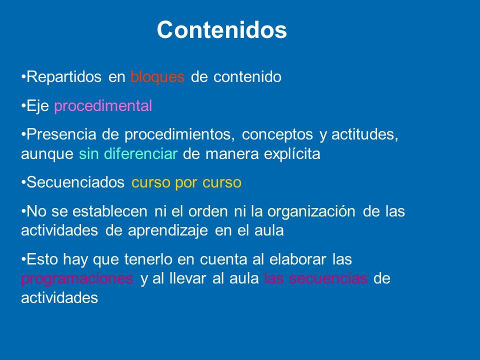 Contenidos Repartidos en bloques de contenido Eje procedimental