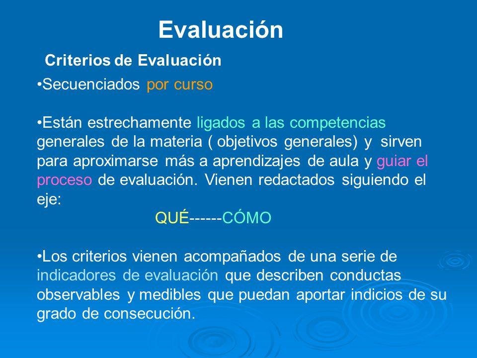 Evaluación Criterios de Evaluación Secuenciados por curso