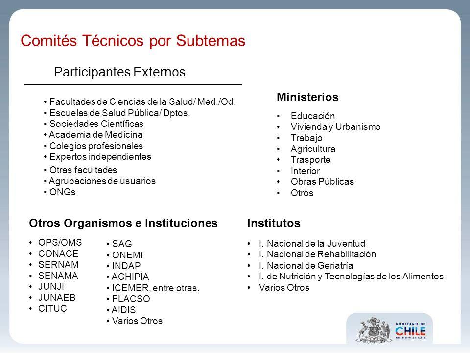 Comités Técnicos por Subtemas