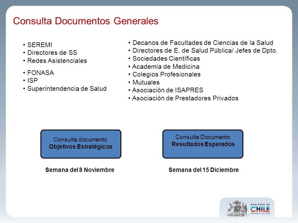 Consulta Documentos Generales