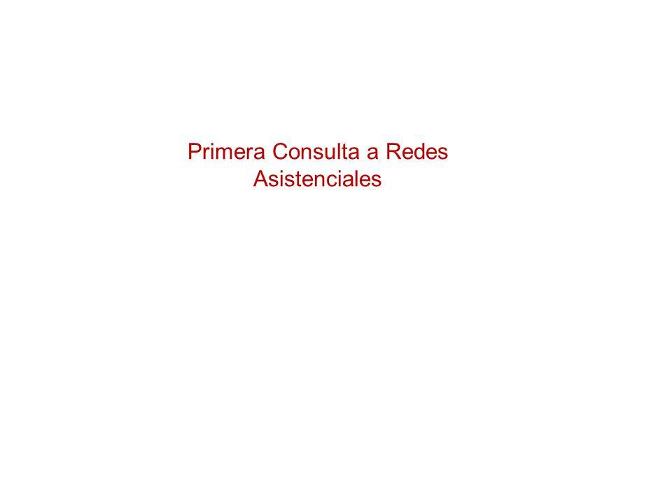 Primera Consulta a Redes Asistenciales
