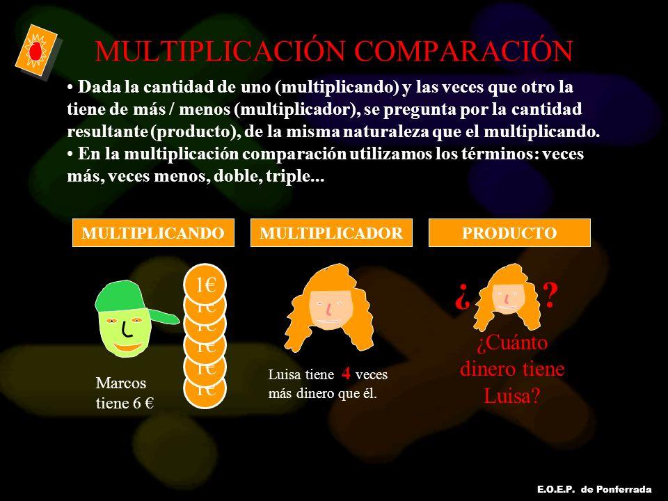 MULTIPLICACIÓN COMPARACIÓN