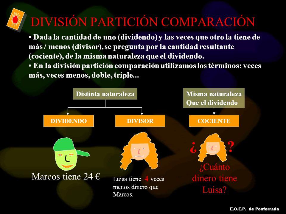 DIVISIÓN PARTICIÓN COMPARACIÓN