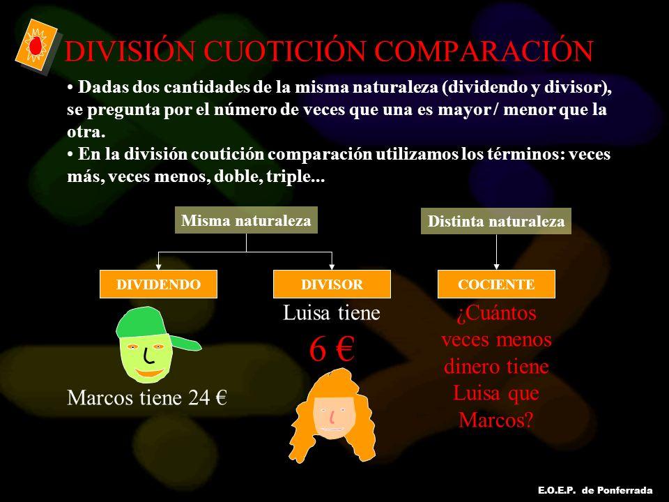 DIVISIÓN CUOTICIÓN COMPARACIÓN