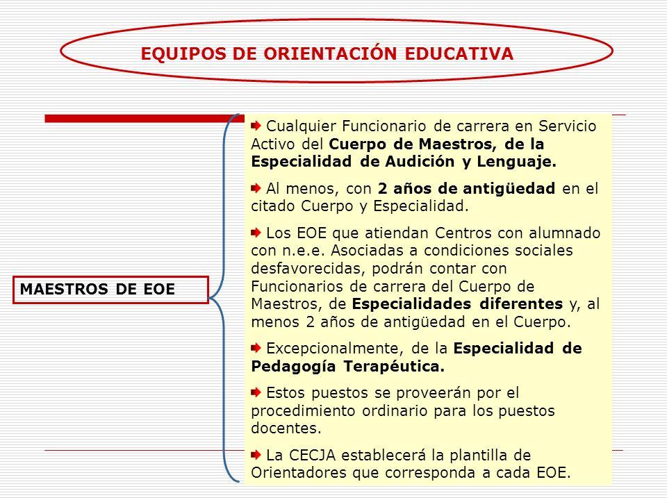 EQUIPOS DE ORIENTACIÓN EDUCATIVA