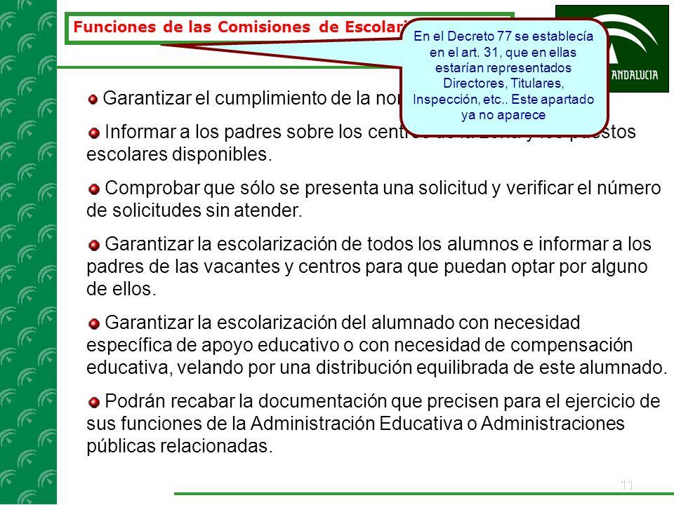 Funciones de las Comisiones de Escolarización