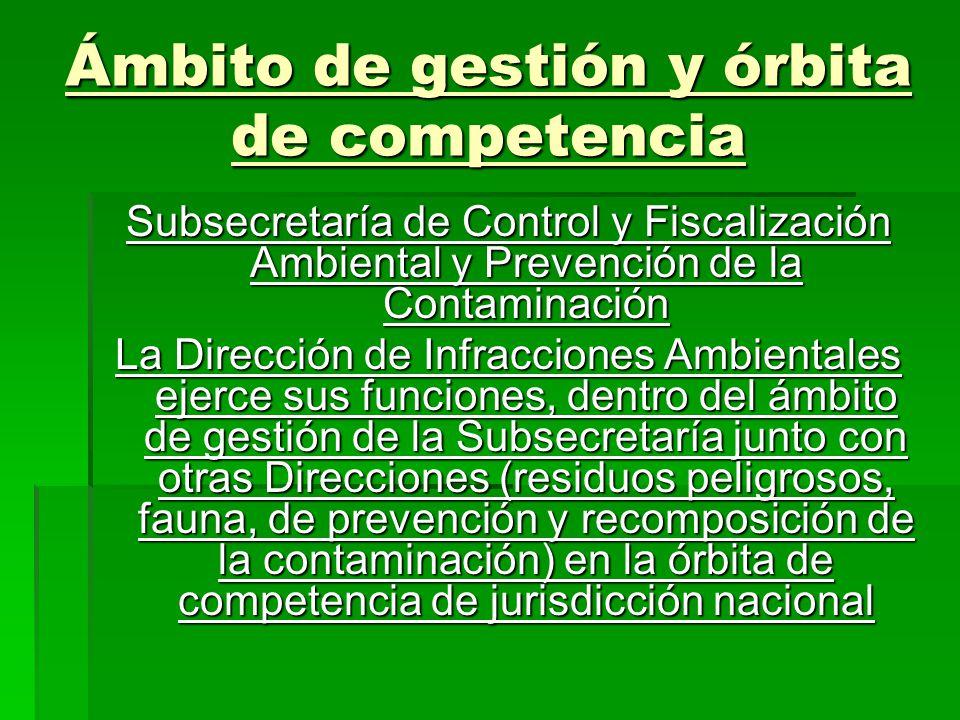 Ámbito de gestión y órbita de competencia