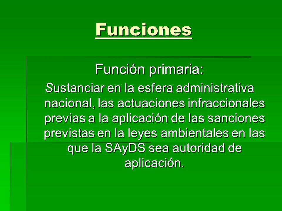 Funciones Función primaria: