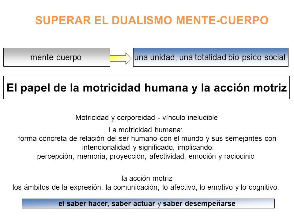 SUPERAR EL DUALISMO MENTE-CUERPO