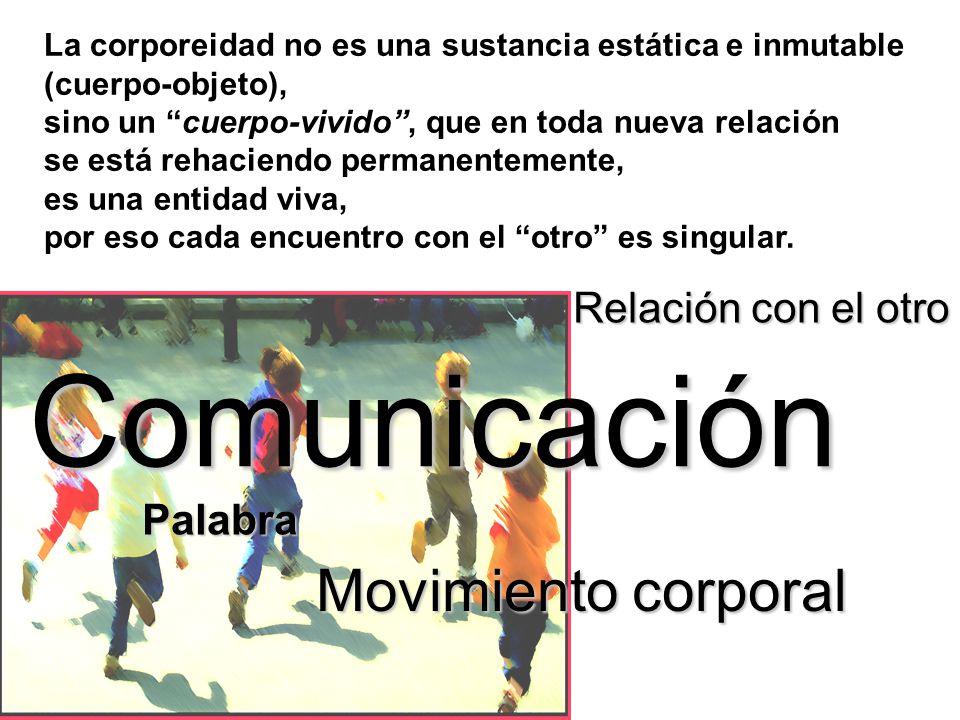Comunicación Movimiento corporal Relación con el otro Palabra