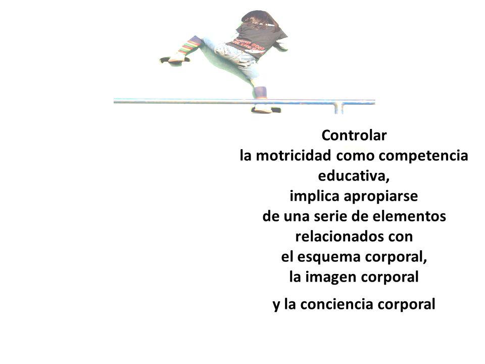 Controlar la motricidad como competencia educativa, implica apropiarse de una serie de elementos relacionados con el esquema corporal, la imagen corporal y la conciencia corporal