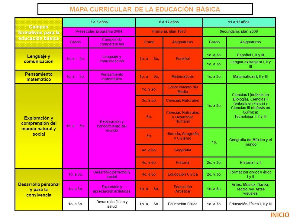 INICIO MAPA CURRICULAR DE LA EDUCACIÓN BÁSICA