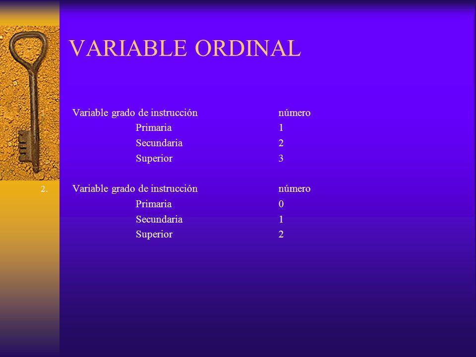 VARIABLE ORDINAL Variable grado de instrucción número Primaria 1