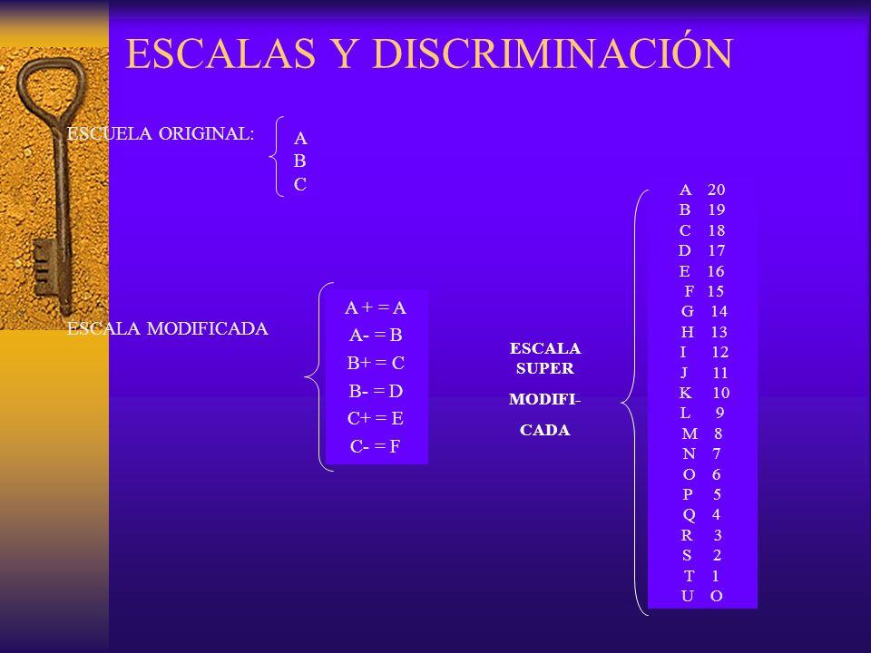 ESCALAS Y DISCRIMINACIÓN