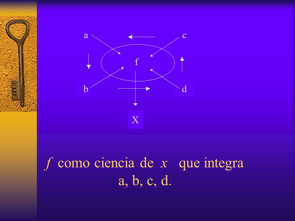 f como ciencia de x que integra a, b, c, d.