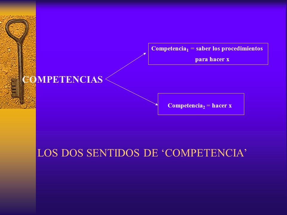LOS DOS SENTIDOS DE 'COMPETENCIA'