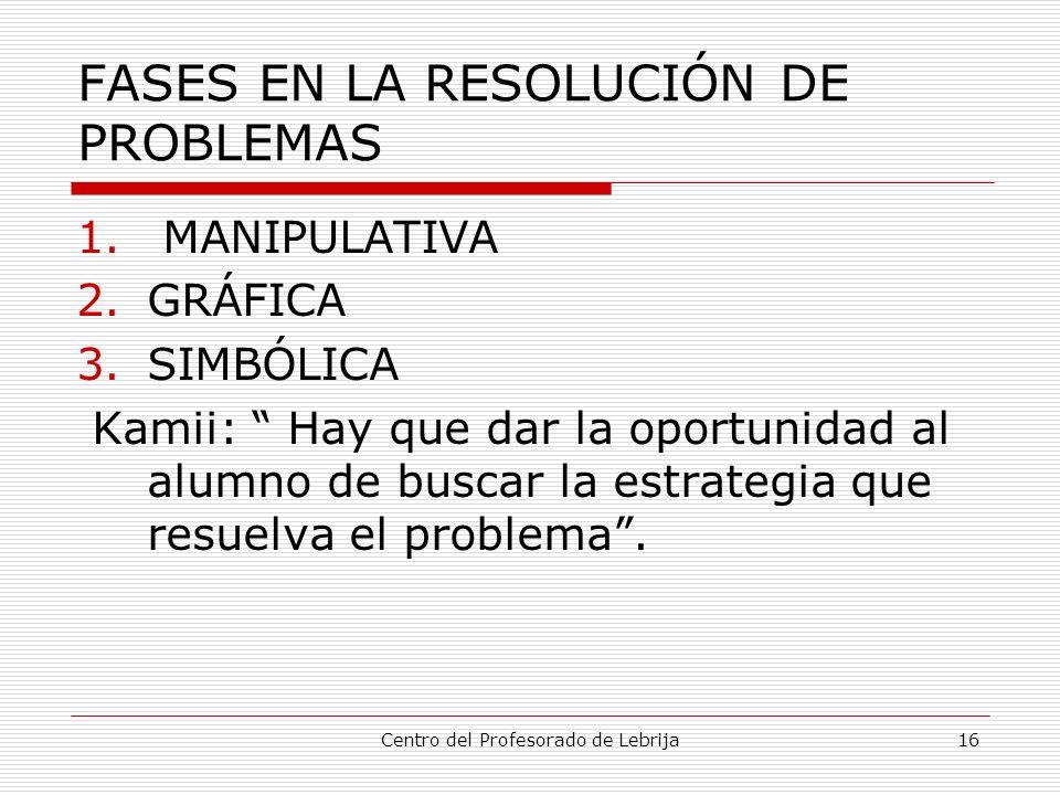 FASES EN LA RESOLUCIÓN DE PROBLEMAS